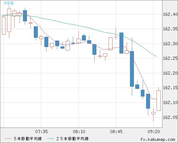 スイスフラン クソ株並みの超大暴落 10年に1度レベルと話題に